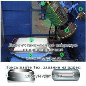 Станок-автомат с ЧПУ для полировки сложно-профильных изделий из нержавеющей стали. Любой станок только напрямую от производителя! www.vbobylev.ru Присылайте Тех. задание на адрес: vbobylev@mail.ru