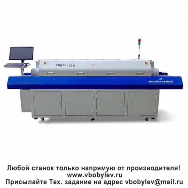 ZBRF1230 конвекционная напольная конвейерная печь с персональным компьютером
