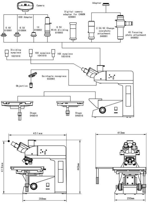 XJP-11 металлографический микроскоп. Любой станок только напрямую от производителя! www.vbobylev.ru Присылайте Тех. задание на адрес: vbobylev@mail.ru